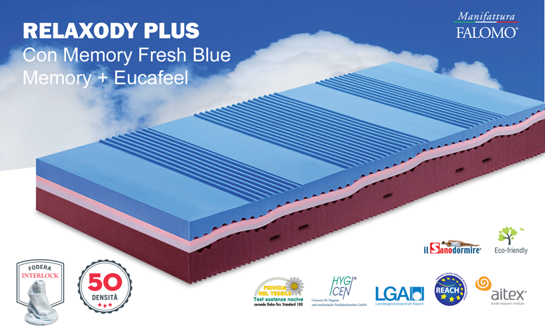 Nuovo Materasso Relaxody Plus in Memory Fresh Blue