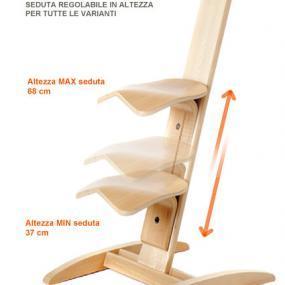 Regolazioni sedia ergonomica Balans 5