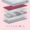 Materasso Falomo Carisma Pillow Top composizione